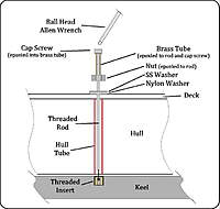 Name: keel attachment.jpg