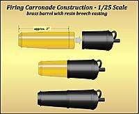 Name: scale-firing-carronade.jpg