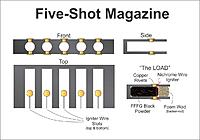 Name: 5 cylinder magazine w.jpg