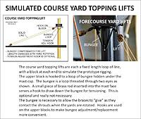 Name: COURSE TOPPING LIFTS.jpg