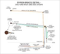 Name: Syren Brace Detail JUNE 14 w.jpg