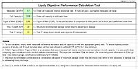 Name: Lipoly Objective Performance Calculator.jpg