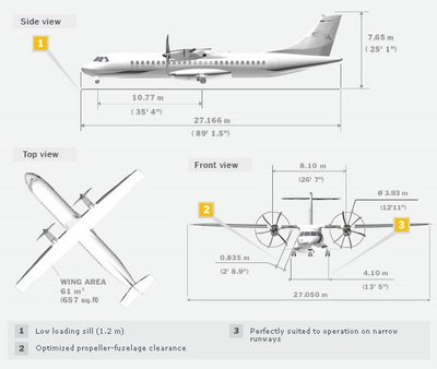 Name: ATR 72.jpg