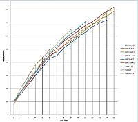 Name: all motors test chart.jpg