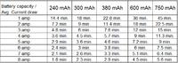 Name: battery chart.png Views: 883 Size: 14.4 KB Description: