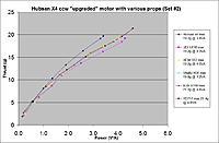 Name: Hubsan upgraded motor Power Plot set2.jpg Views: 336 Size: 125.9 KB Description: