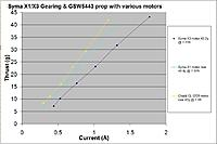 Name: Syma X1 W GWS5443 Current.jpg Views: 200 Size: 86.6 KB Description: