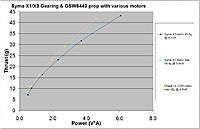Name: Syma X1 W GWS5443 Power.jpg Views: 156 Size: 90.4 KB Description: