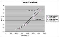 Name: PRop RMP vs thrust.jpg Views: 281 Size: 80.5 KB Description: