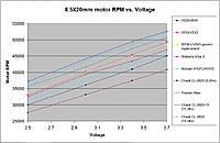 Name: 8.5mm unloaded rpm.JPG Views: 606 Size: 100.8 KB Description: