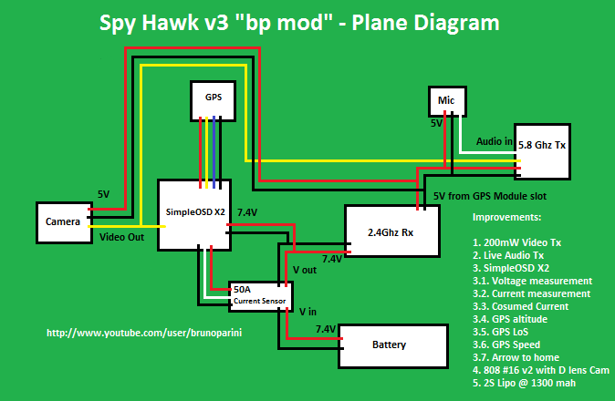 hubsan fpv board bull view topic connect video and there is a wiring diagram further down the page which should help