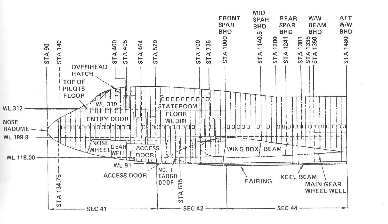 Attachment browser: Boeing 747SP station diagram front.jpg