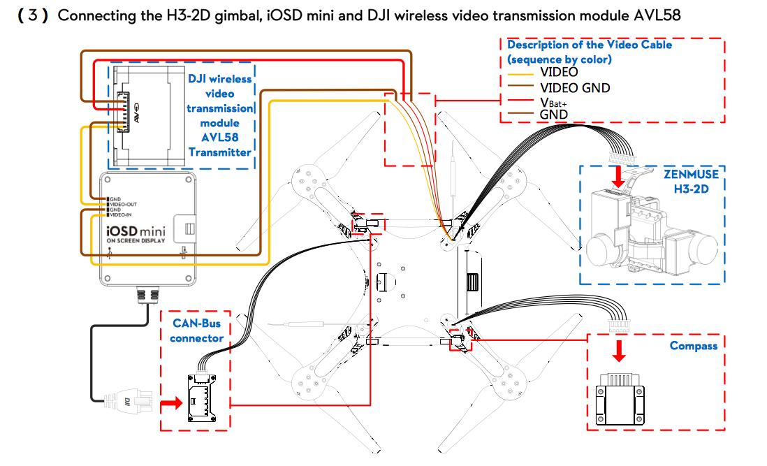 DJI    Phantom    2   H32D  Mini Review  Page 29  RC Groups