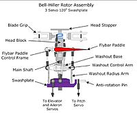 Name: bellhillerrotor.jpg