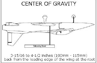 Habu 32 center of gravity recommendations.