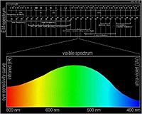 Name: EM-spectrum.jpg