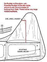Name: duranita tailfeathers guess.jpg Views: 41 Size: 69.4 KB Description:
