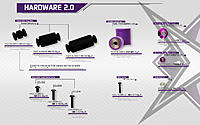 Name: Hardware 2.0 Layout (screws & nuts).jpg
