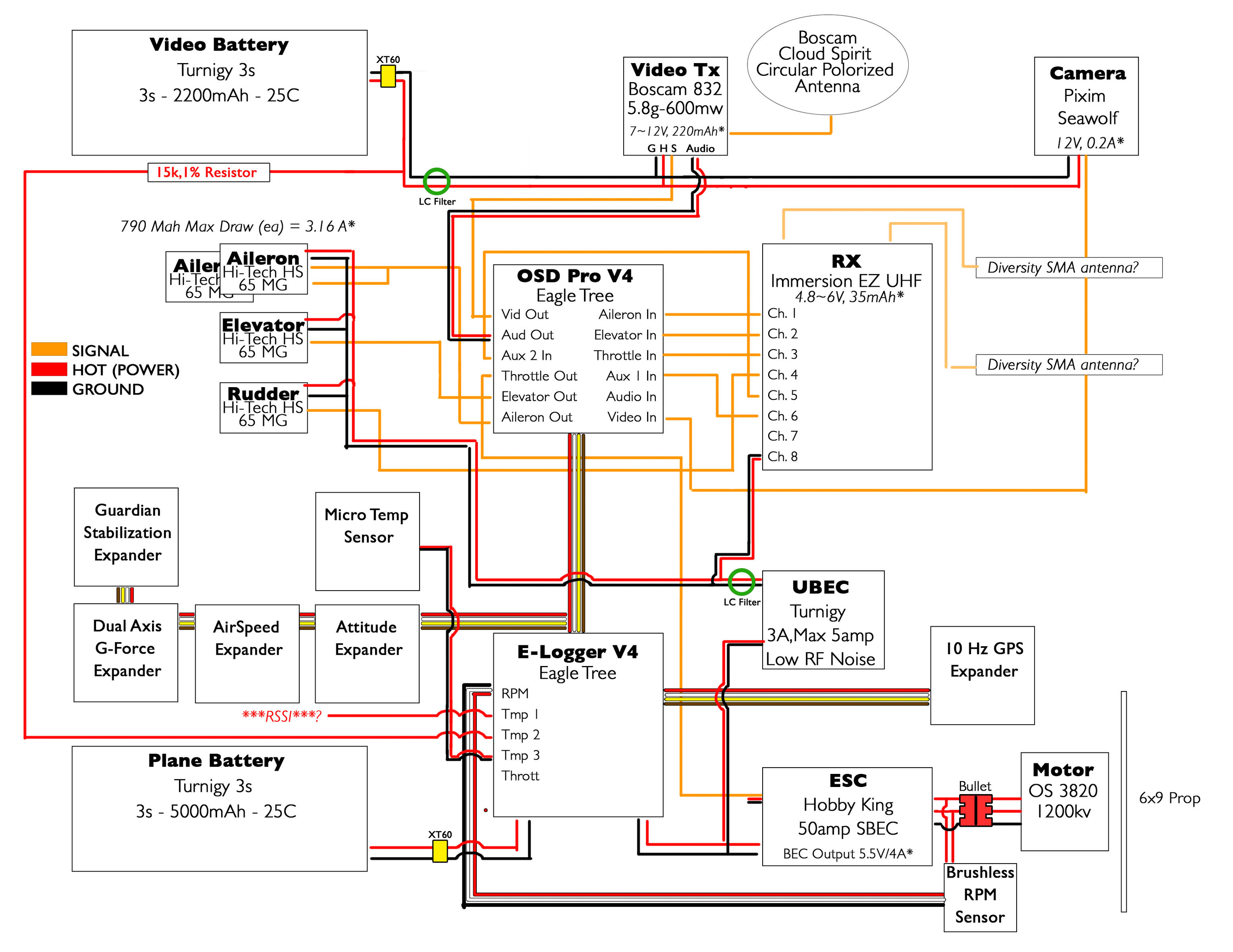 Read [DIAGRAM] Vector Eagle Tree Wiring Diagram FULL Version HD Quality Wiring  Diagram - DIAGRAMSONG.ITISRIGHI.ITitisrighi.it