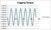 Name: cogging torque.jpg Views: 11 Size: 46.4 KB Description: