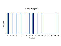 Name: H-4Q_PPM_Signal.jpg