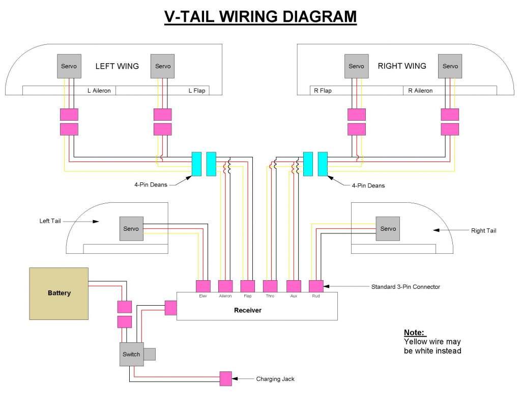Attachment browser: Glider Wiring - 59.3KB