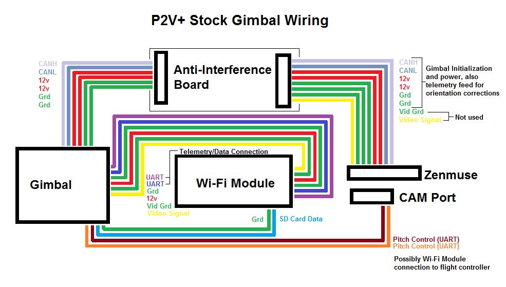 phantom 1 wiring diagram phantom wiring diagram dji phantom 2 vision+ plus 2.4ghz wifi module - wiring ... #13
