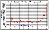 Name: Gold 1975-2011.jpg