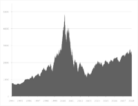 Name: Nasdaq2.png