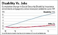 Name: jobs-disability.jpg