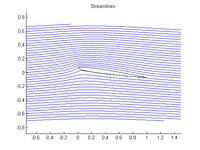 Name: streamlines.png