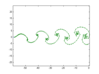 Name: wake_roll-up.png