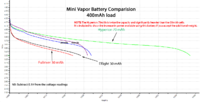 Name: MiniVapor-Battery-Comparisonv2.png
