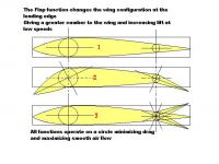 Name: air flow camber conrtol.jpg