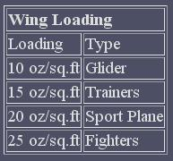 Name: wingloading.jpg