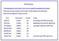 Name: ops plug table.jpg