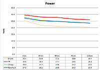 Name: power chart.jpg