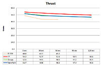Name: thrust chart.jpg