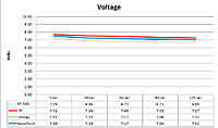 Name: voltage chart.jpg