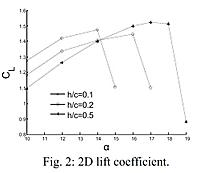 Name: Lift in ground effect.jpg Views: 10 Size: 31.7 KB Description:
