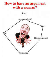 Name: how-to-argue-with-a-woman.jpg
