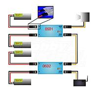 Name: osd diagram.jpg