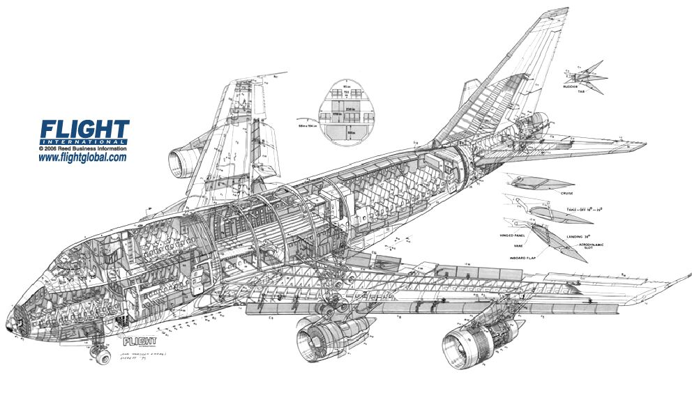 Attachment browser: Boeing-747SP Cutaway.jpg by