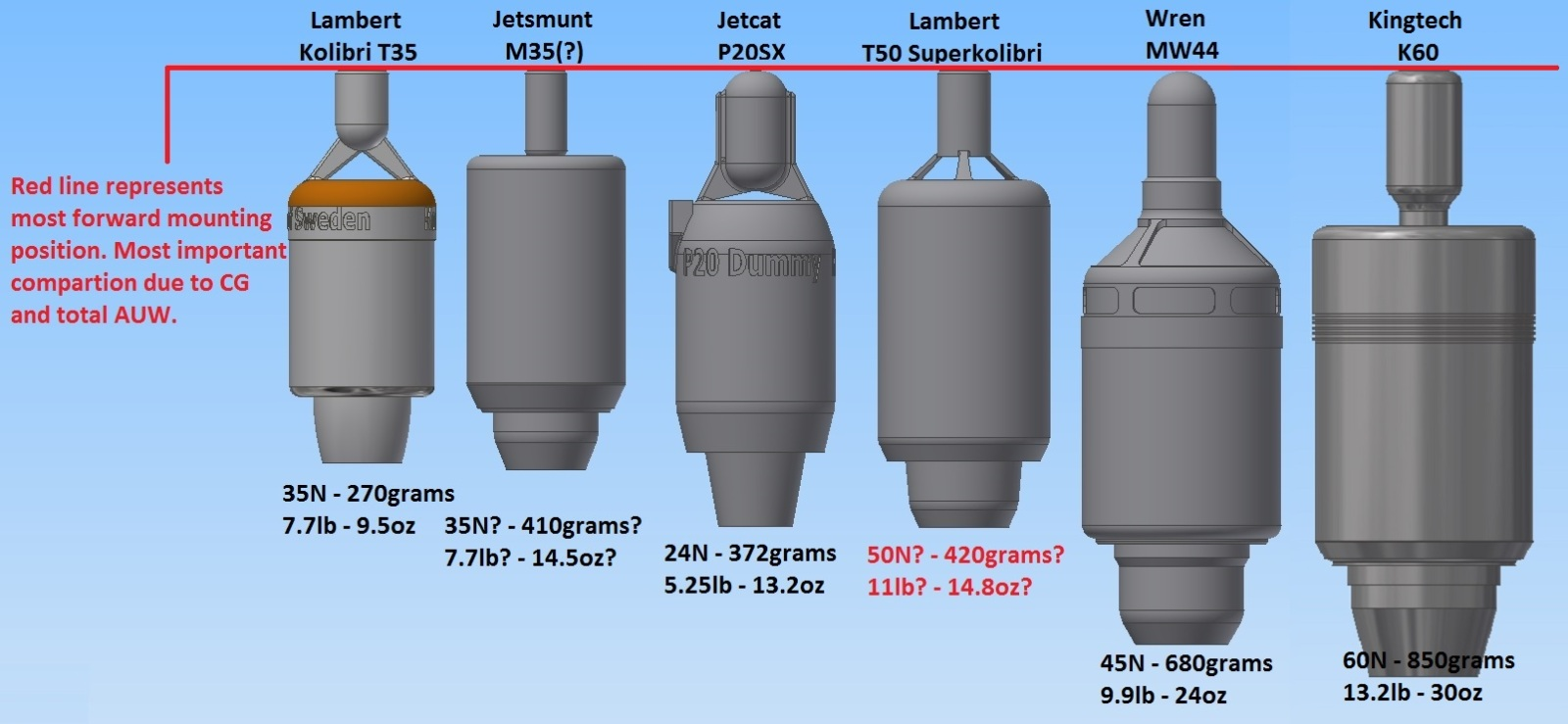 comparison of wren micro turbojet engine and wren turbo drop Thomas kamps - model jet engines  the growing interest in this small turbo engine is  the engine is available from wren ready built as a kit.
