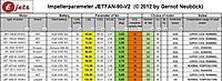 Name: 07-08-2012_Motorenliste 10s JETFAN-90-V2.jpg Views: 21 Size: 110.5 KB Description: