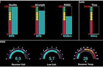 Signal RF quality, Frame Loss, Voltage and Temp statistics.