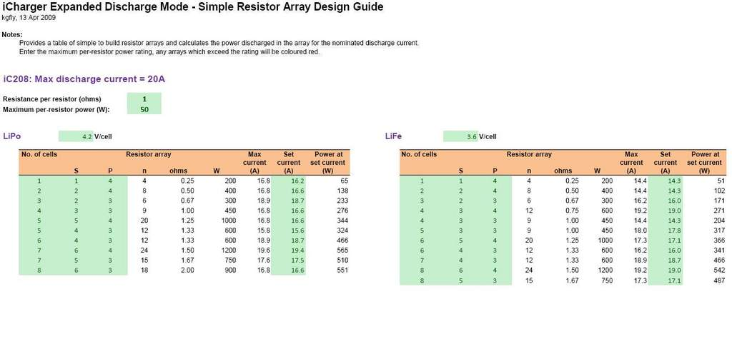 Attachment browser external resistor array table 20a for 1 resistor values table
