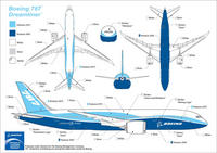 Name: dreamliner manual rev5.jpg