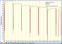 Name: Avionik Rx voltage.jpg Views: 44 Size: 250.8 KB Description: