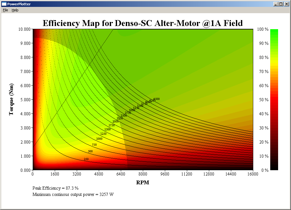 Name: Denso@2Af.png Views: 834 Size: 58.3 KB Description: Sorry I just noticed the title of this plot is wrong.  It should read @2A